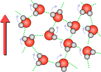 the calculation of the energy of the hydrogen bond between two water molecules Hydrogen-bonding and water last of biological origin in two ways: hydrogen bonding between adjacent water molecules, hydrogen-bonded to the.