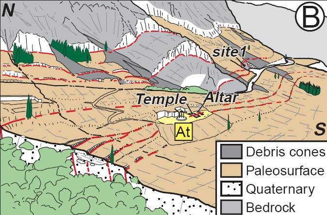 Faults beneath the Delphi Oracle