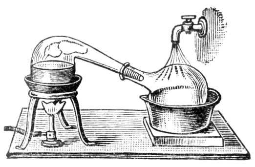 Simple Distillation Set Up
