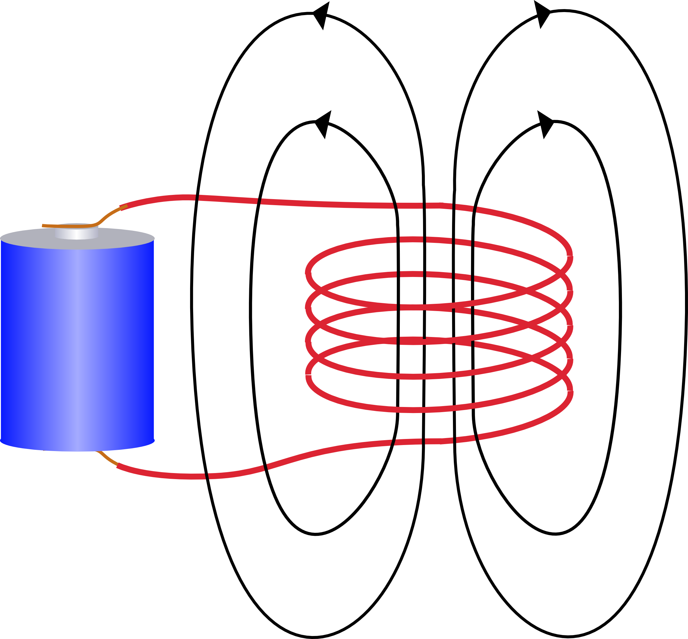 Field from Electromagnet