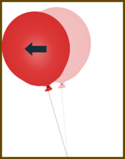 The balloon is moved backward