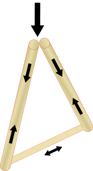 Triangle of tubes