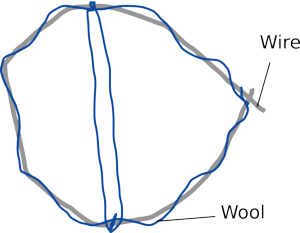 The bubble loop