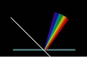 Thin film diffraction