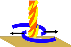Centrifugal force on flame