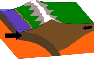 Mountains formed in a subduction zone