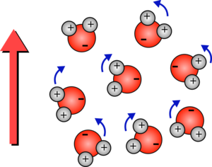 Water molecules in an electric field