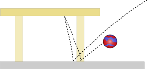 Bounce path with friction