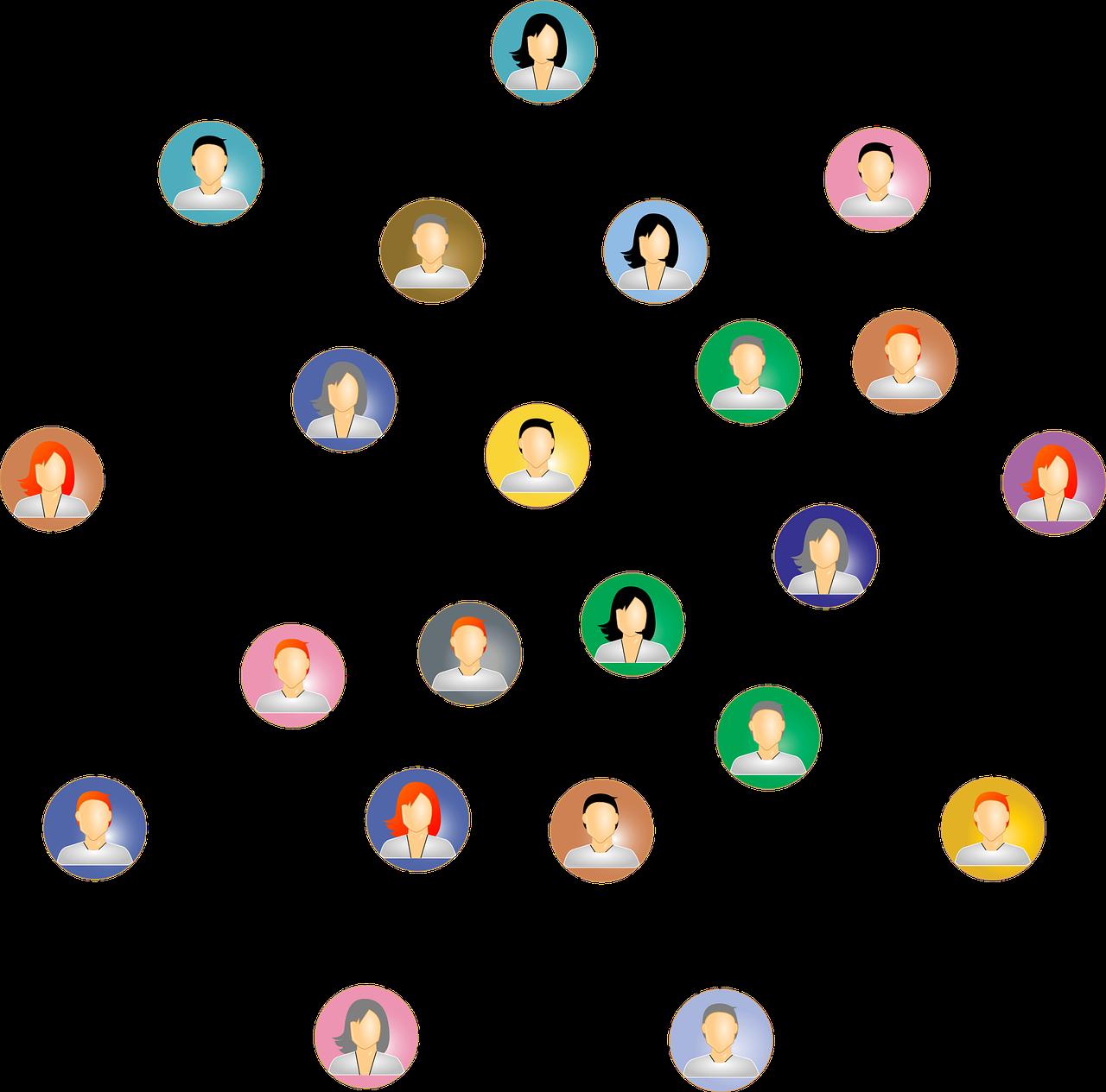 Representation of a social network