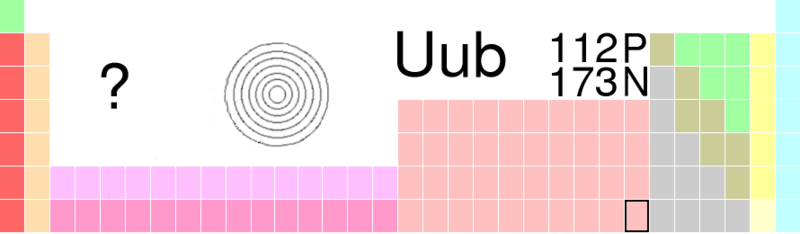 Periodic Table - Ununbium