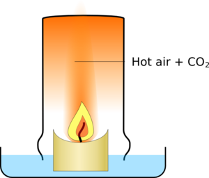 Candle burning in glass