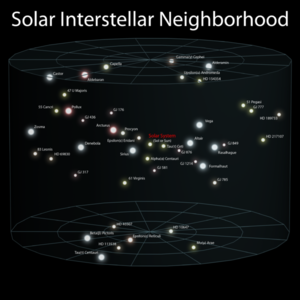 Artist's impression of the solar neighbourhood