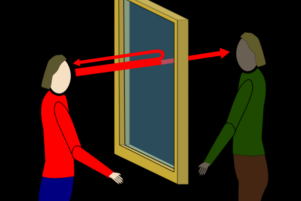 How a mirror works