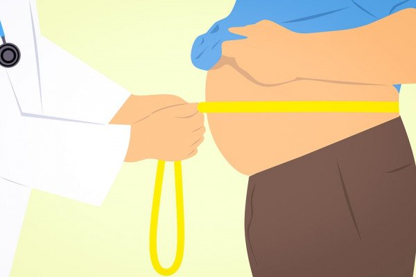 Measuring an obese stomach