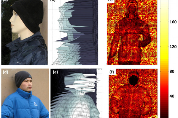 Comparison between the results obtained from scans, of a mannequin and a human, at a range of 325 meters using a per-pixel dwell time of 10 ms.