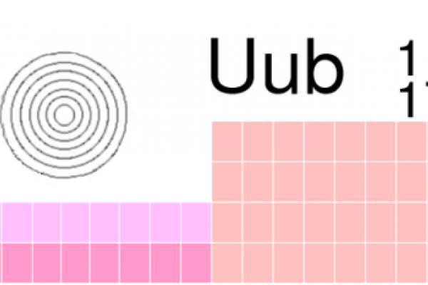 Periodic Table - Ununbium