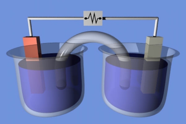 A diagram of an electrochemical cell.