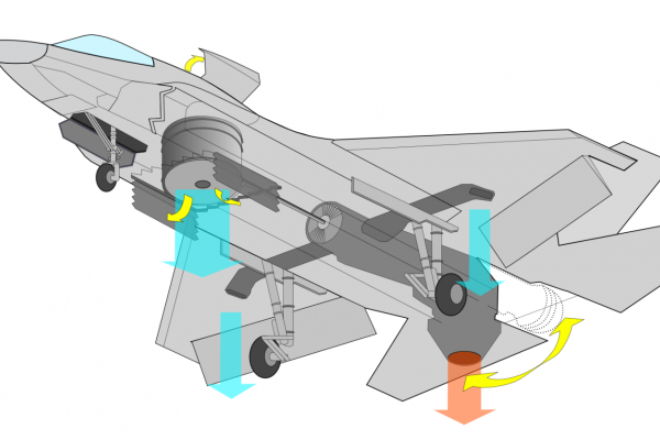 F-35B Joint Strike Fighter's thrust vectoring nozzle and lift fan