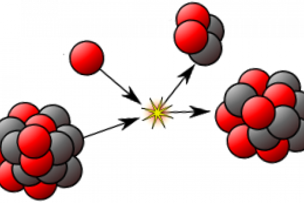 Part of CNO-reaction chaing diagram, made just to be illustrative for nuclear reactions in general.