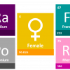 The image shows the symbols of elements discovered by females.