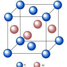 Titanium aluminium